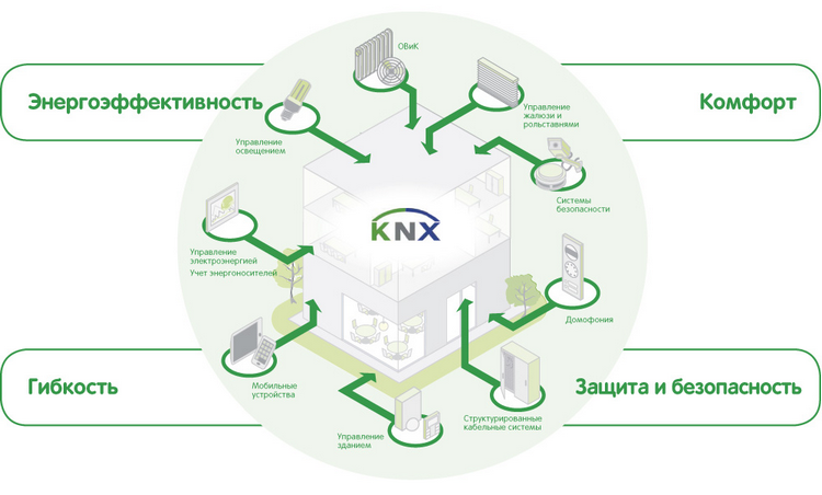 knx_update_building_control-large